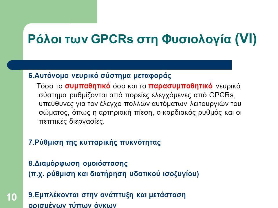 Ρόλοι των GPCRs στη Φυσιολογία (VI)