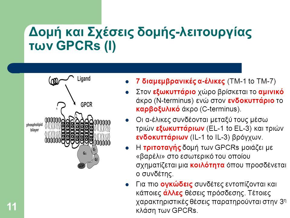 Δομή και Σχέσεις δομής-λειτουργίας των GPCRs (Ι)