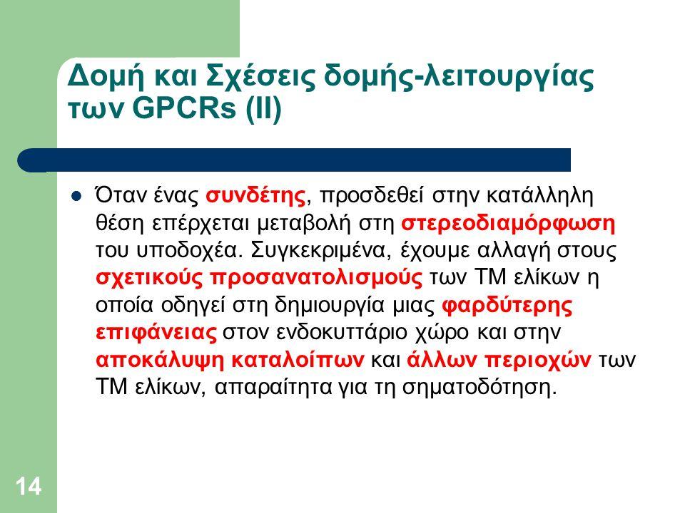 Δομή και Σχέσεις δομής-λειτουργίας των GPCRs (ΙΙ)