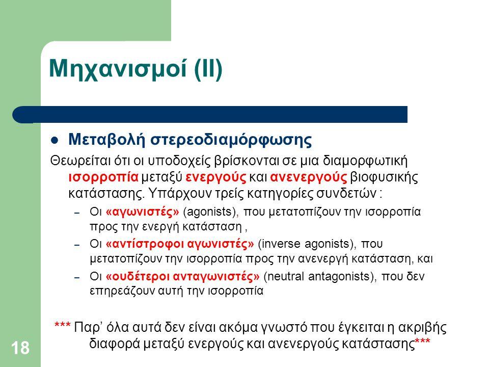 Μηχανισμοί (ΙΙ) Μεταβολή στερεοδιαμόρφωσης
