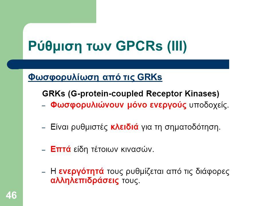 Ρύθμιση των GPCRs (ΙII)