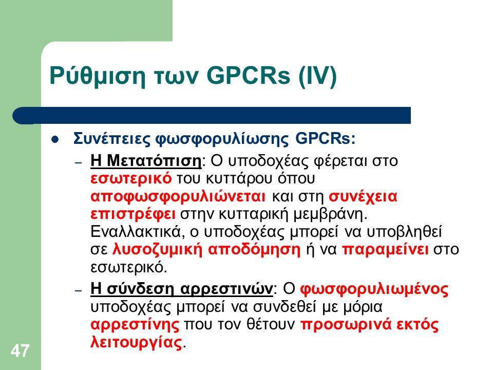 Ρύθμιση των GPCRs (ΙV) Συνέπειες φωσφορυλίωσης GPCRs: