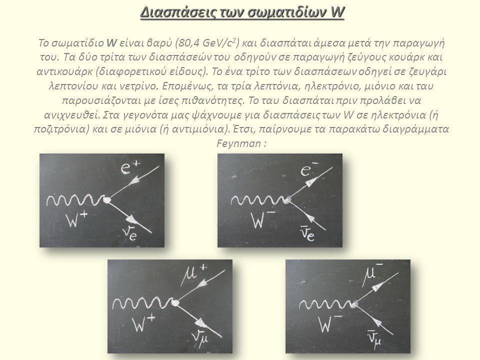 Διασπάσεις των σωματιδίων W