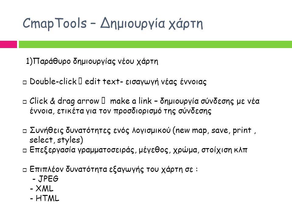 CmapTools – Δημιουργία χάρτη