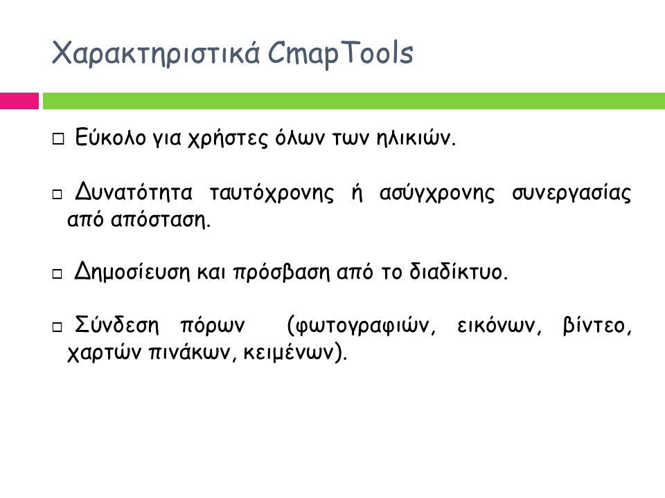Χαρακτηριστικά CmapTools