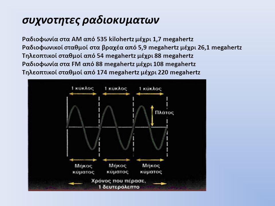συχνοτητες ραδιοκυματων