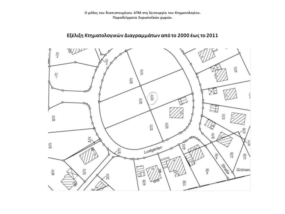 Εξέλιξη Κτηματολογικών Διαγραμμάτων από το 2000 έως το 2011