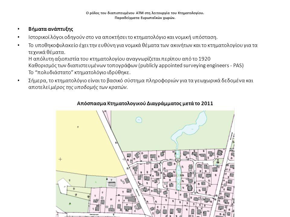Απόσπασμα Κτηματολογικού Διαγράμματος μετά το 2011