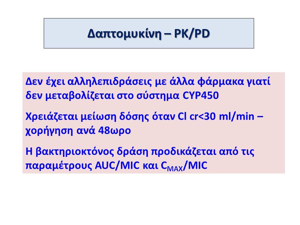 Δαπτομυκίνη – PK/PD Δεν έχει αλληλεπιδράσεις με άλλα φάρμακα γιατί δεν μεταβολίζεται στο σύστημα CYP450.