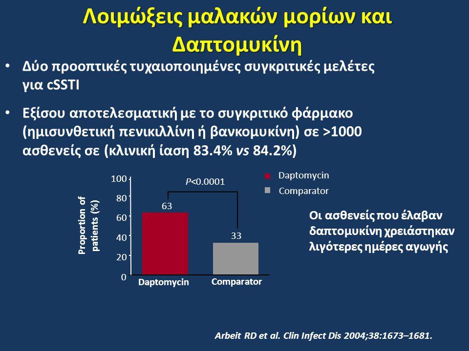 Λοιμώξεις μαλακών μορίων και Δαπτομυκίνη