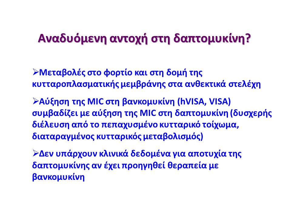 Αναδυόμενη αντοχή στη δαπτομυκίνη