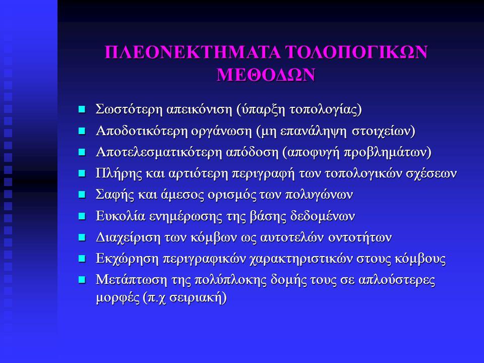 ΠΛΕΟΝΕΚΤΗΜΑΤΑ ΤΟΛΟΠΟΓΙΚΩΝ ΜΕΘΟΔΩΝ