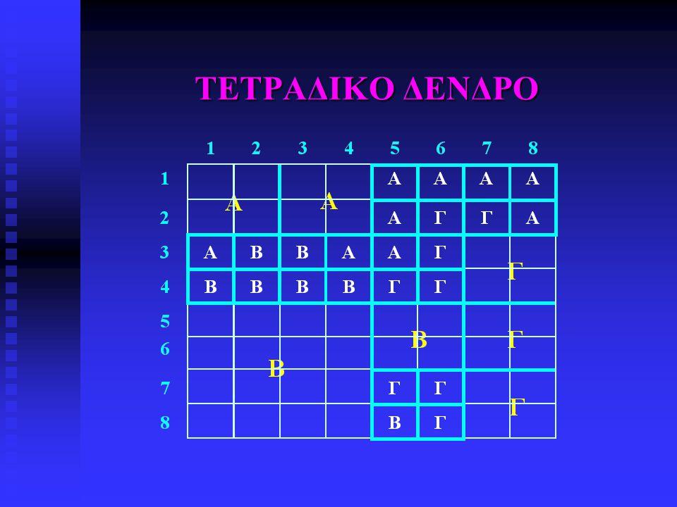 ΤΕΤΡΑΔΙΚΟ ΔΕΝΔΡΟ