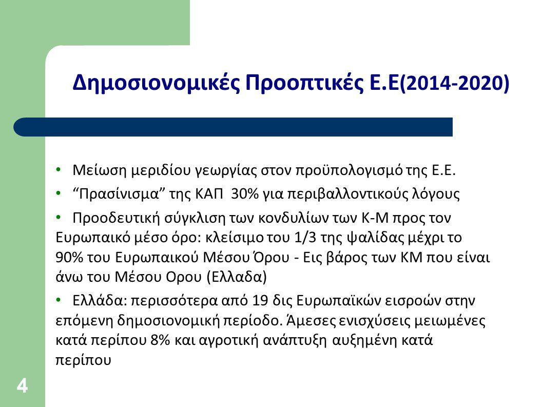 Δημοσιονομικές Προοπτικές Ε.Ε(2014-2020)