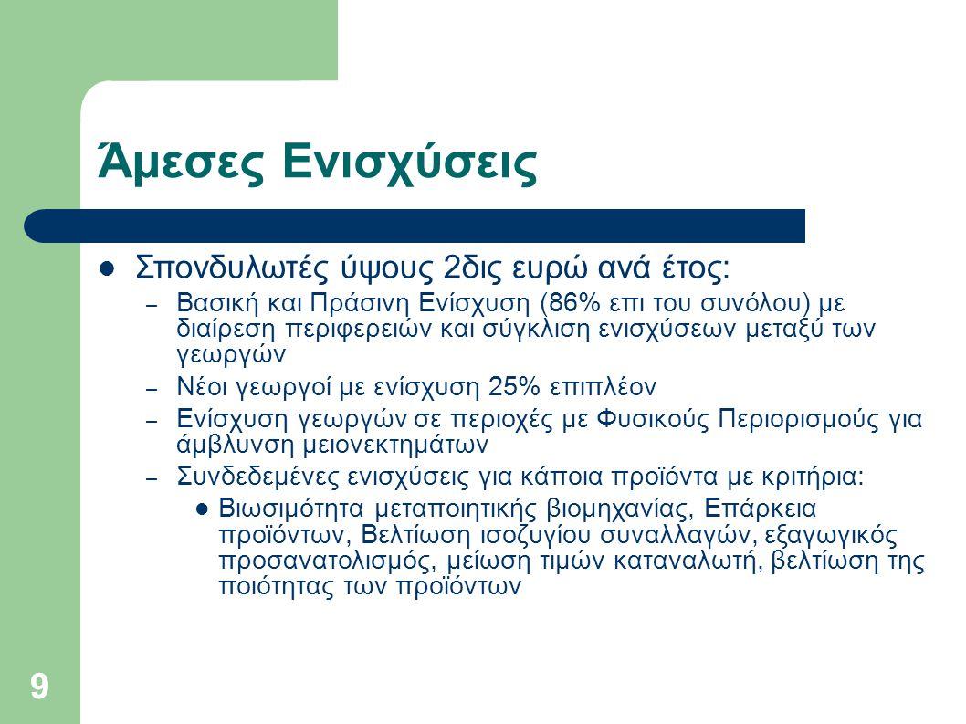 Άμεσες Ενισχύσεις 9 Σπονδυλωτές ύψους 2δις ευρώ ανά έτος: