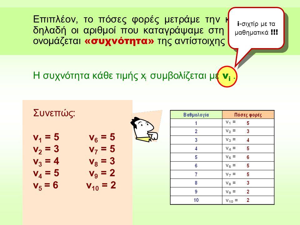 i-σιχτίρ με τα μαθηματικά !!!