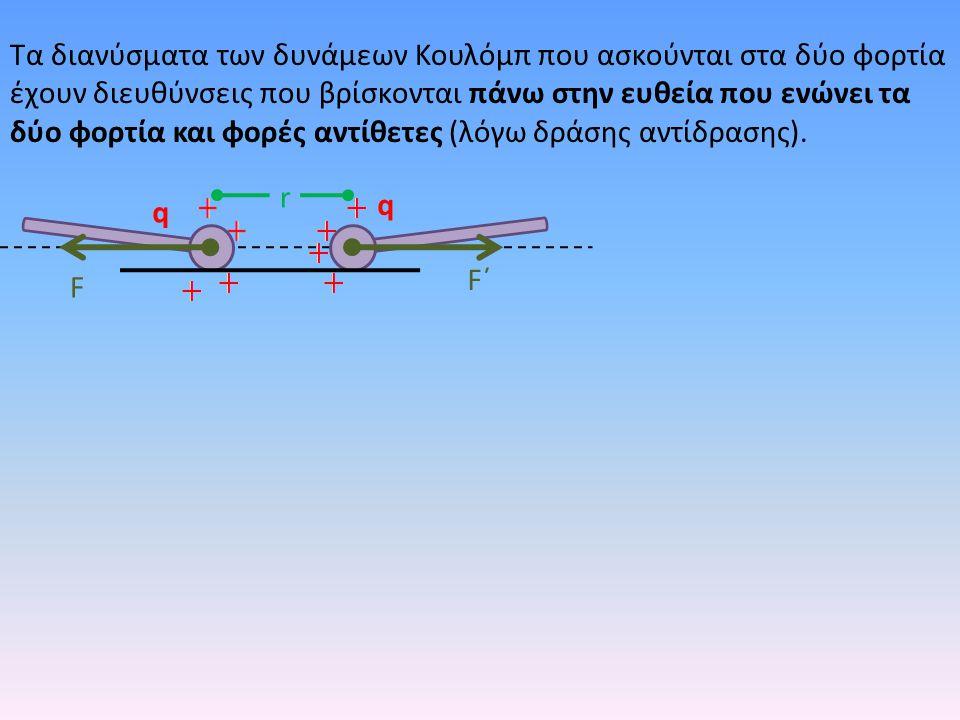 Τα διανύσματα των δυνάμεων Κουλόμπ που ασκούνται στα δύο φορτία έχουν διευθύνσεις που βρίσκονται πάνω στην ευθεία που ενώνει τα δύο φορτία και φορές αντίθετες (λόγω δράσης αντίδρασης).