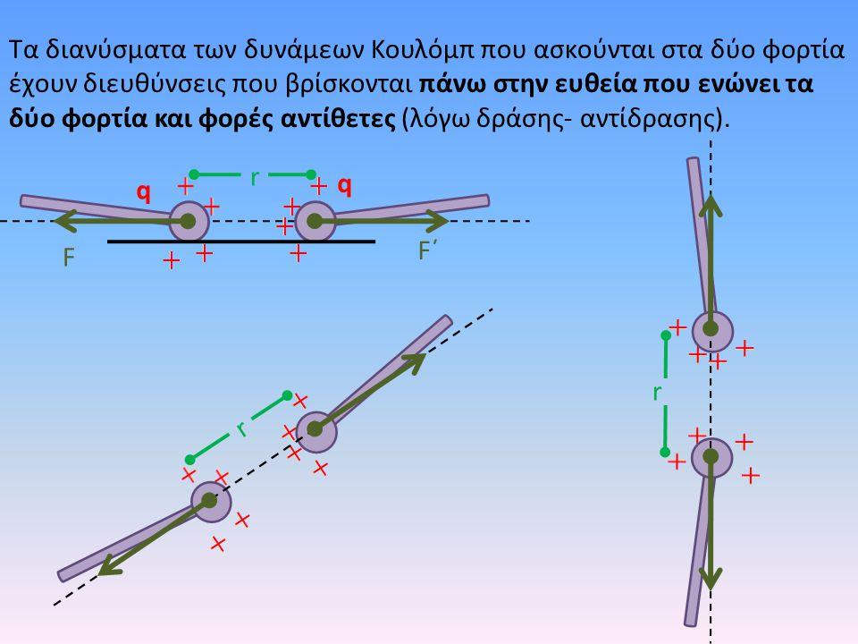 Τα διανύσματα των δυνάμεων Κουλόμπ που ασκούνται στα δύο φορτία έχουν διευθύνσεις που βρίσκονται πάνω στην ευθεία που ενώνει τα δύο φορτία και φορές αντίθετες (λόγω δράσης- αντίδρασης).