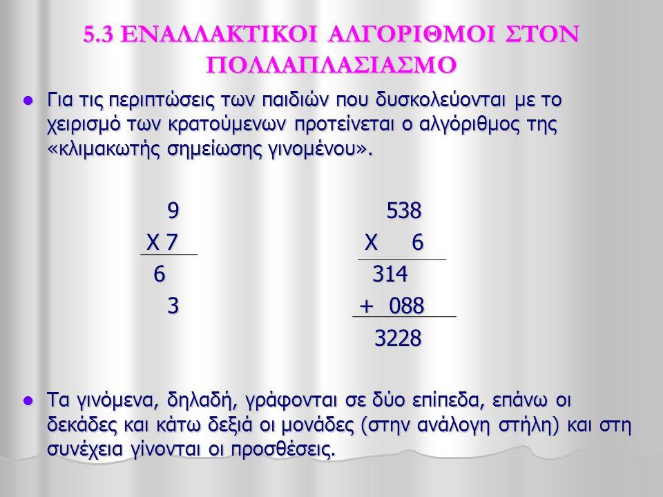 5.3 ΕΝΑΛΛΑΚΤΙΚΟΙ ΑΛΓΟΡΙΘΜΟΙ ΣΤΟΝ ΠΟΛΛΑΠΛΑΣΙΑΣΜΟ