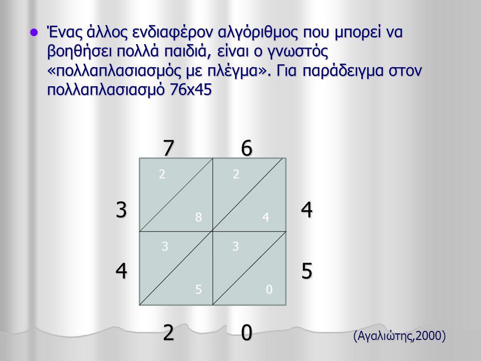Ένας άλλος ενδιαφέρον αλγόριθμος που μπορεί να βοηθήσει πολλά παιδιά, είναι ο γνωστός «πολλαπλασιασμός με πλέγμα». Για παράδειγμα στον πολλαπλασιασμό 76x45