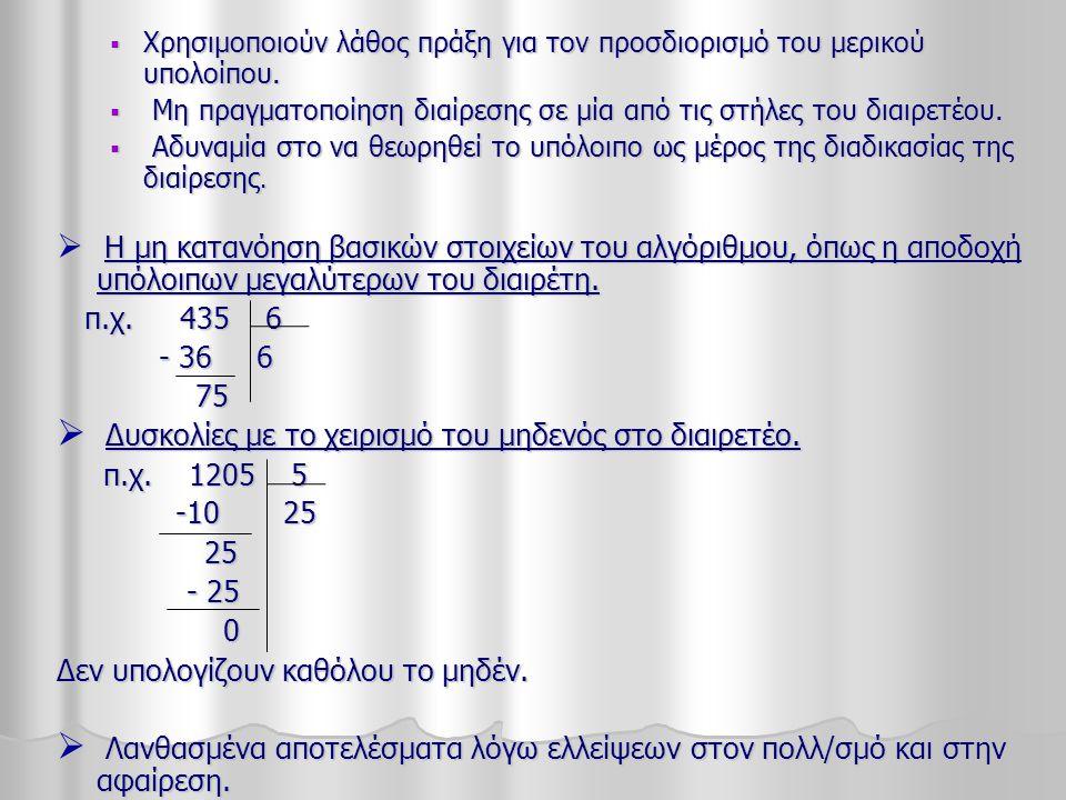 Δυσκολίες με το χειρισμό του μηδενός στο διαιρετέο. π.χ. 1205 5 -10 25