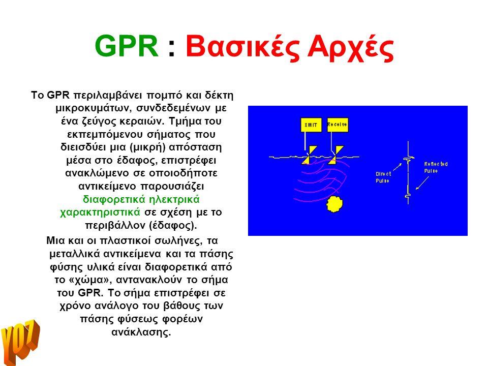 GPR : Βασικές Αρχές