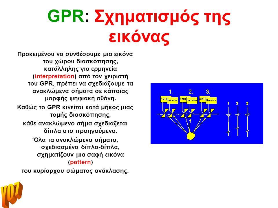 GPR: Σχηματισμός της εικόνας