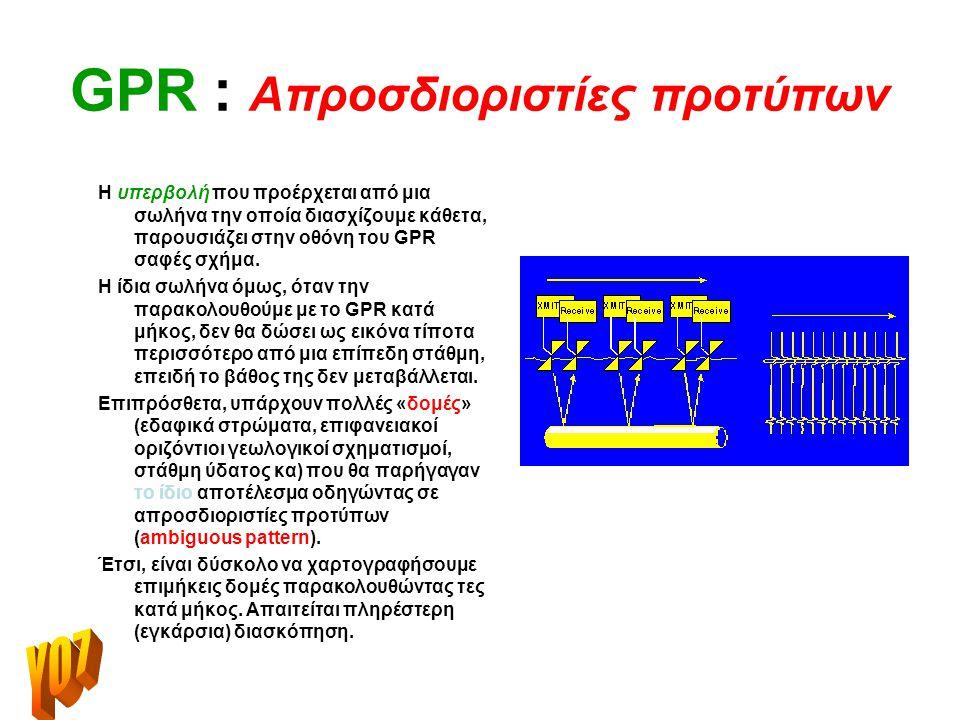 GPR : Απροσδιοριστίες προτύπων