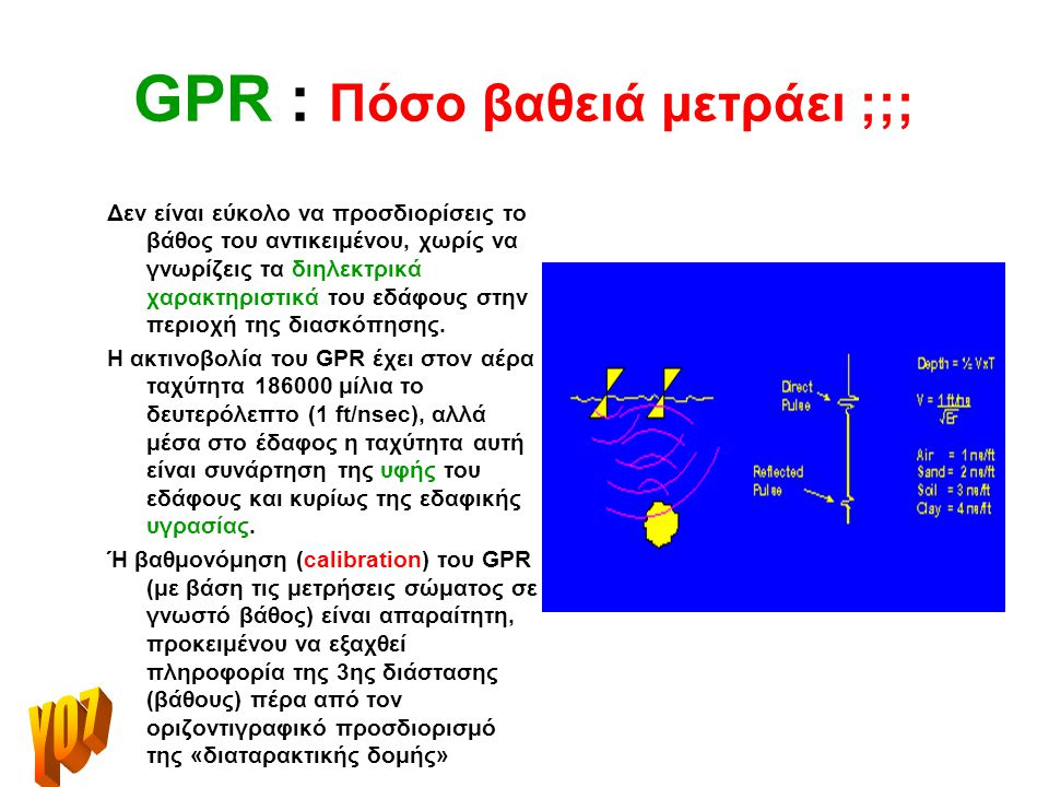 GPR : Πόσο βαθειά μετράει ;;;