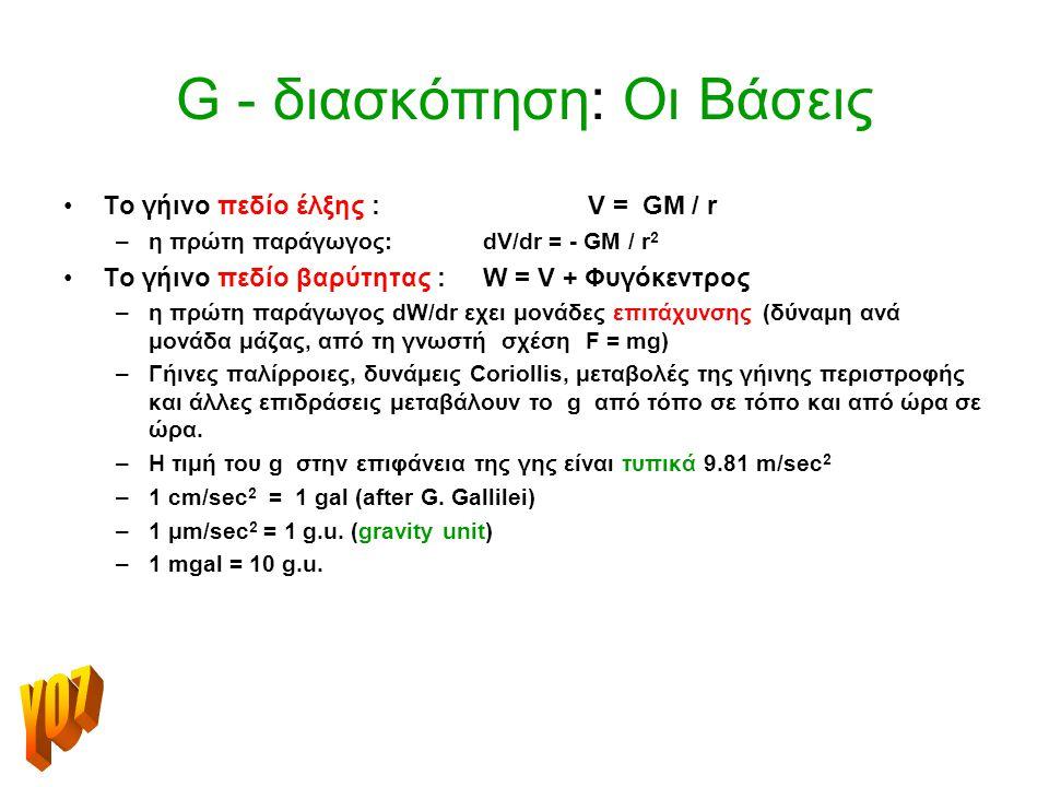 G - διασκόπηση: Οι Βάσεις
