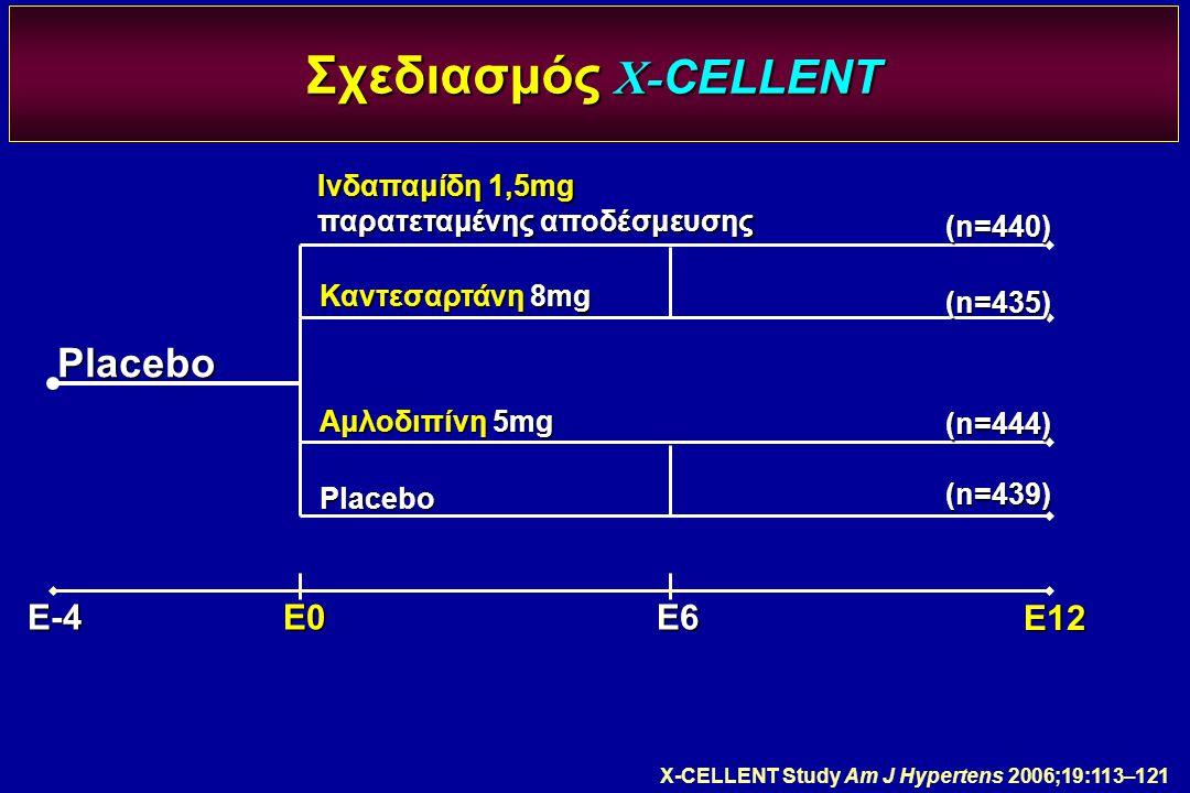 Σχεδιασμός X-CELLENT Placebo E0 E-4 E6 E12