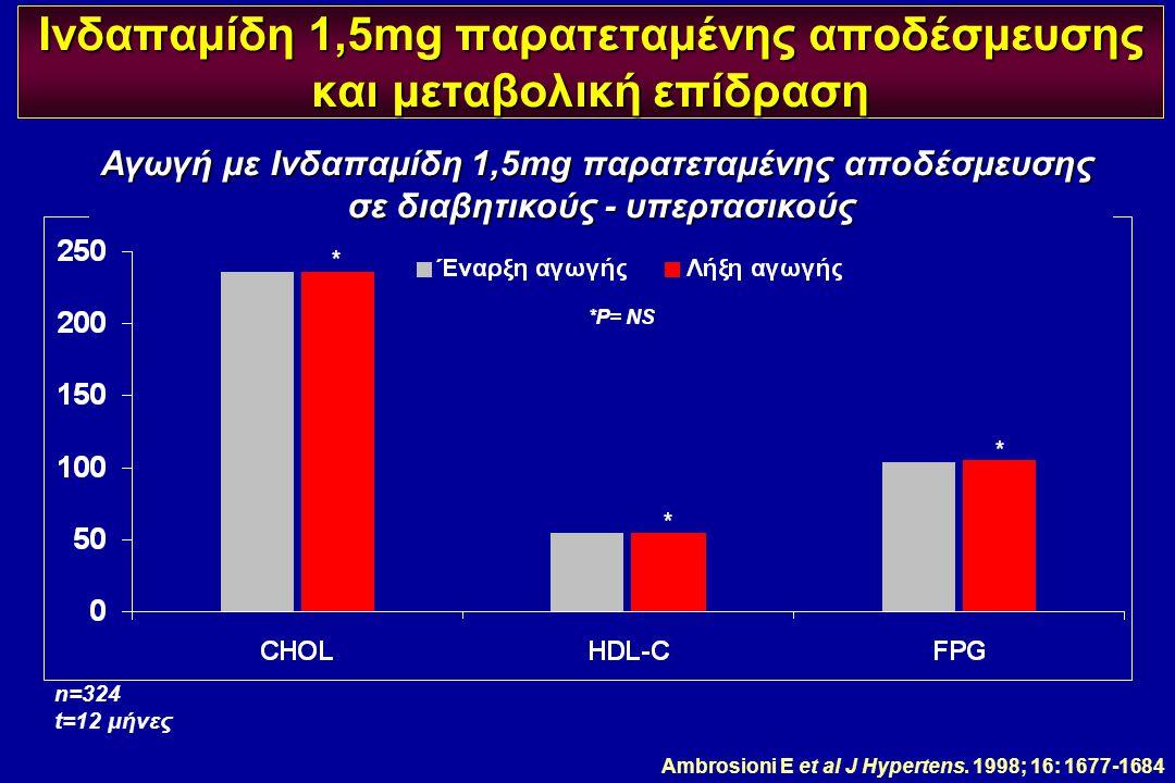 Ινδαπαμίδη 1,5mg παρατεταμένης αποδέσμευσης και μεταβολική επίδραση