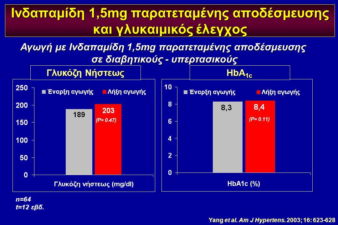 Ινδαπαμίδη 1,5mg παρατεταμένης αποδέσμευσης και γλυκαιμικός έλεγχος