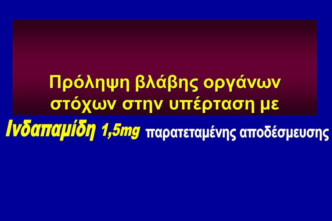 Πρόληψη βλάβης οργάνων στόχων στην υπέρταση με