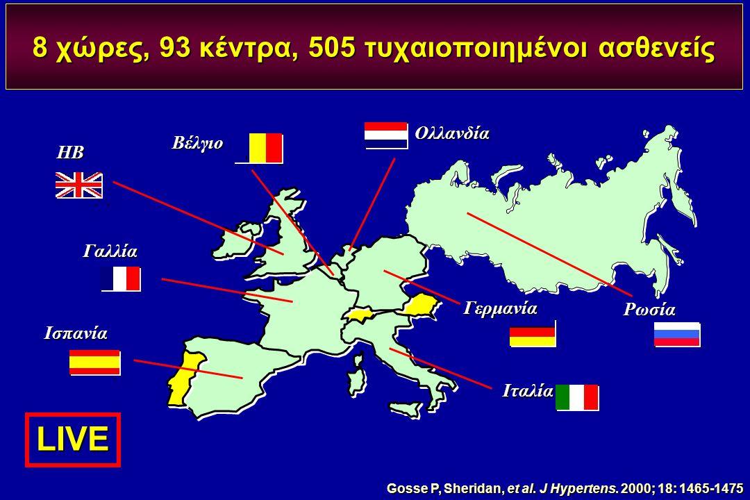 8 χώρες, 93 κέντρα, 505 τυχαιοποιημένοι ασθενείς