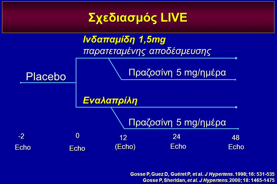 Σχεδιασμός LIVE Placebo Ινδαπαμίδη 1,5mg παρατεταμένης αποδέσμευσης
