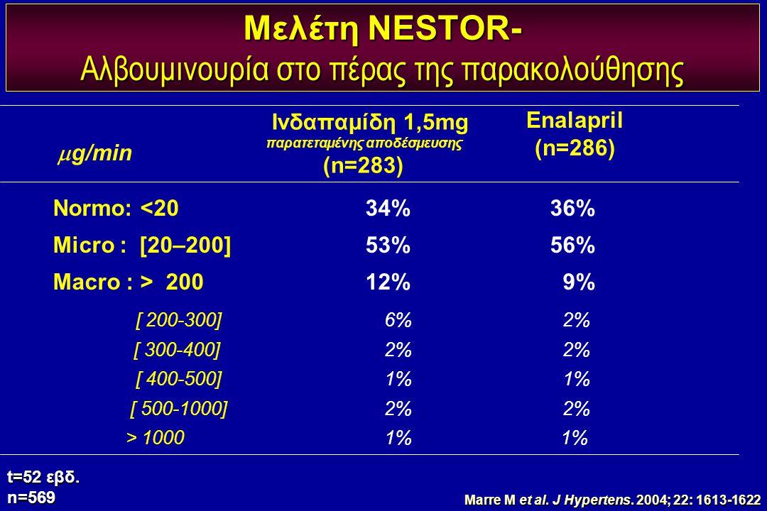 Μελέτη NESTOR- Αλβουμινουρία στο πέρας της παρακολούθησης