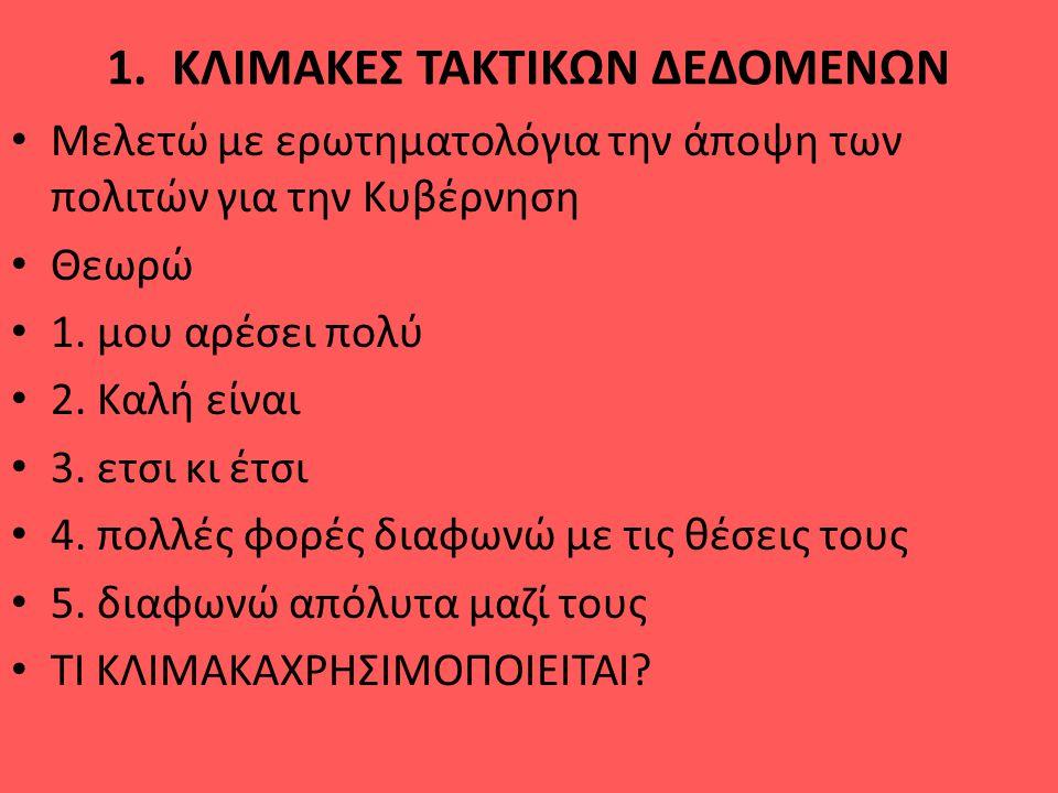 1. ΚΛΙΜΑΚΕΣ ΤΑΚΤΙΚΩΝ ΔΕΔΟΜΕΝΩΝ