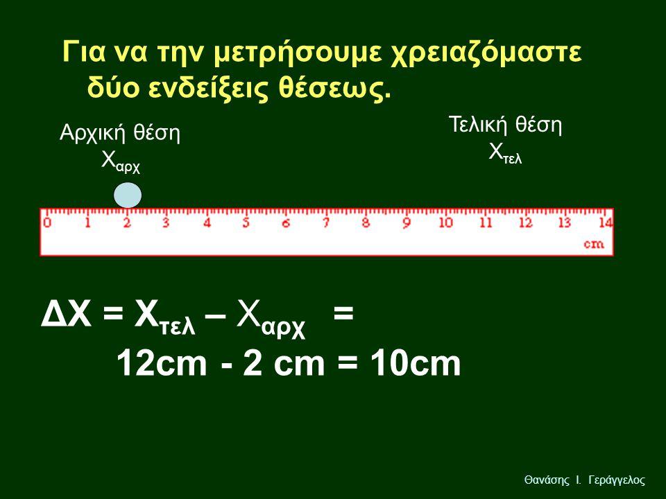 ΔΧ = Χτελ – Χαρχ = 12cm - 2 cm = 10cm