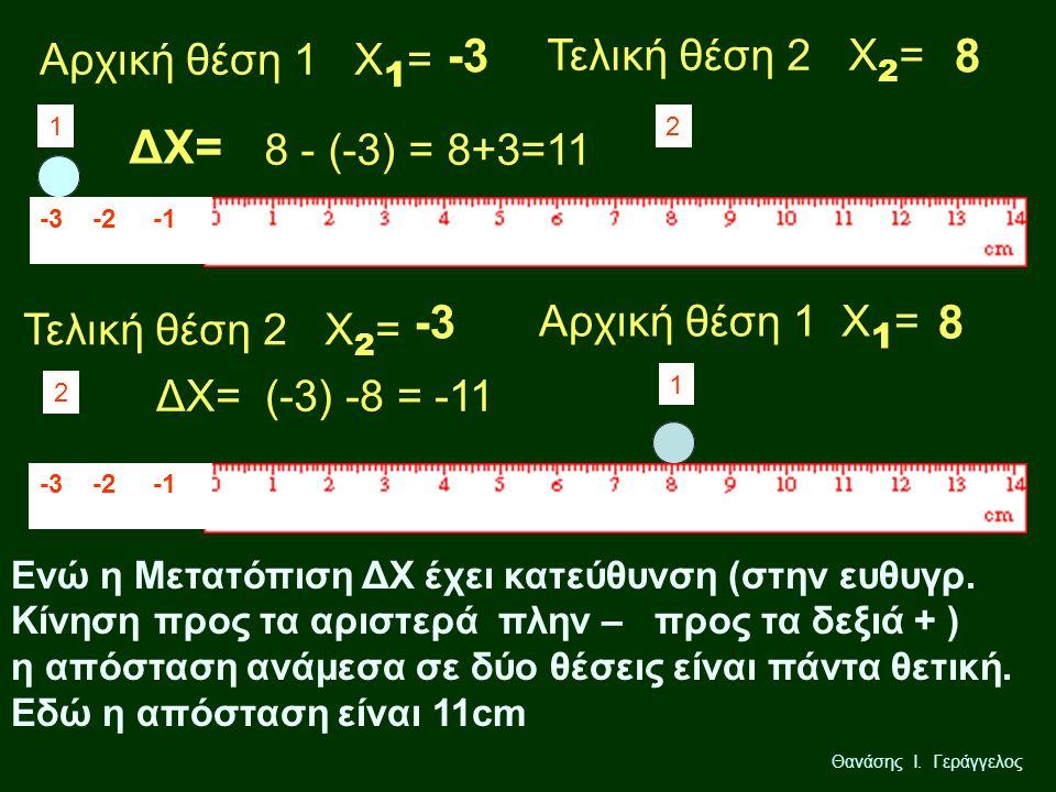 -3 8 ΔΧ= -3 8 Τελική θέση 2 Χ2= Αρχική θέση 1 Χ1= 8 - (-3) = 8+3=11
