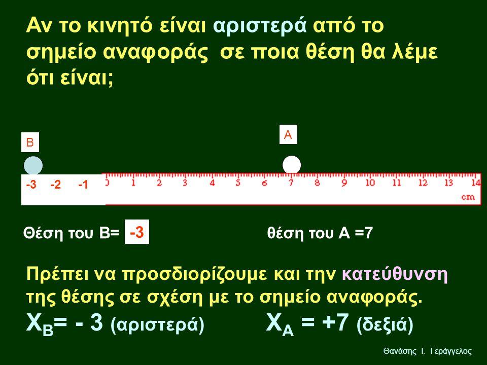 ΧΒ= - 3 (αριστερά) ΧΑ = +7 (δεξιά)