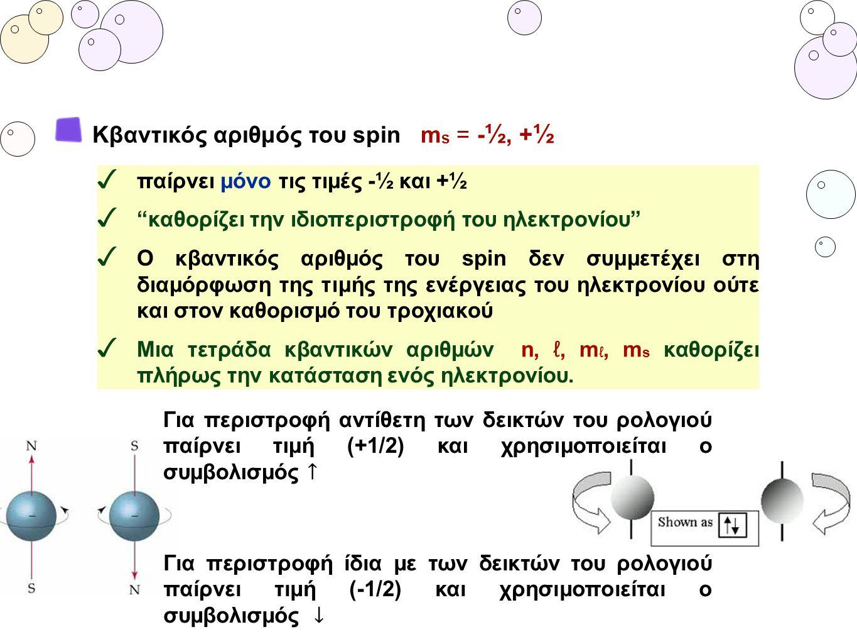 Κβαντικός αριθμός του spin ms = -½, +½