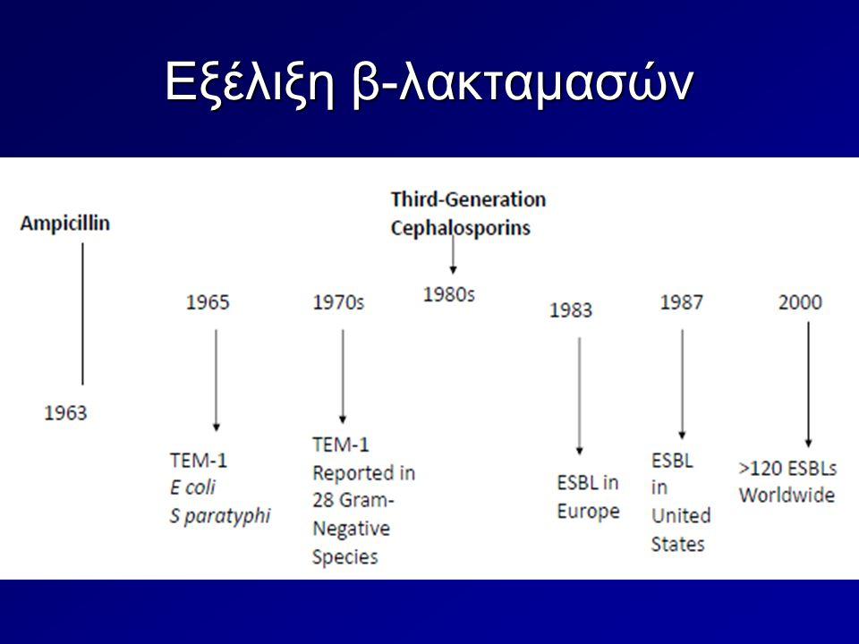 Εξέλιξη β-λακταμασών