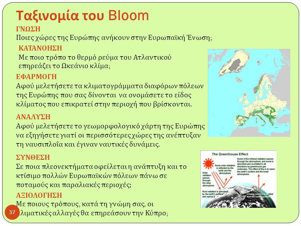 Ταξινομία του Bloom ΓΝΩΣΗ