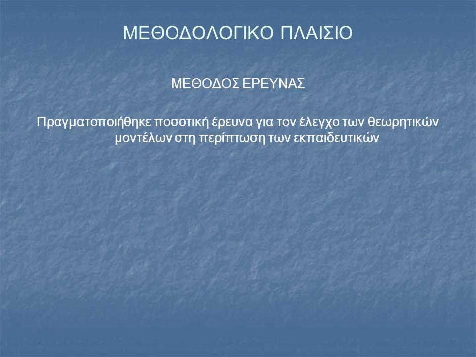 ΜΕΘΟΔΟΛΟΓΙΚΟ ΠΛΑΙΣΙΟ ΜΕΘΟΔΟΣ ΕΡΕΥΝΑΣ
