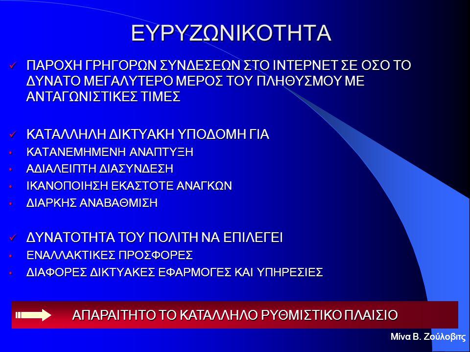 ΑΠΑΡΑΙΤΗΤΟ ΤΟ ΚΑΤΑΛΛΗΛΟ ΡΥΘΜΙΣΤΙΚΟ ΠΛΑΙΣΙΟ