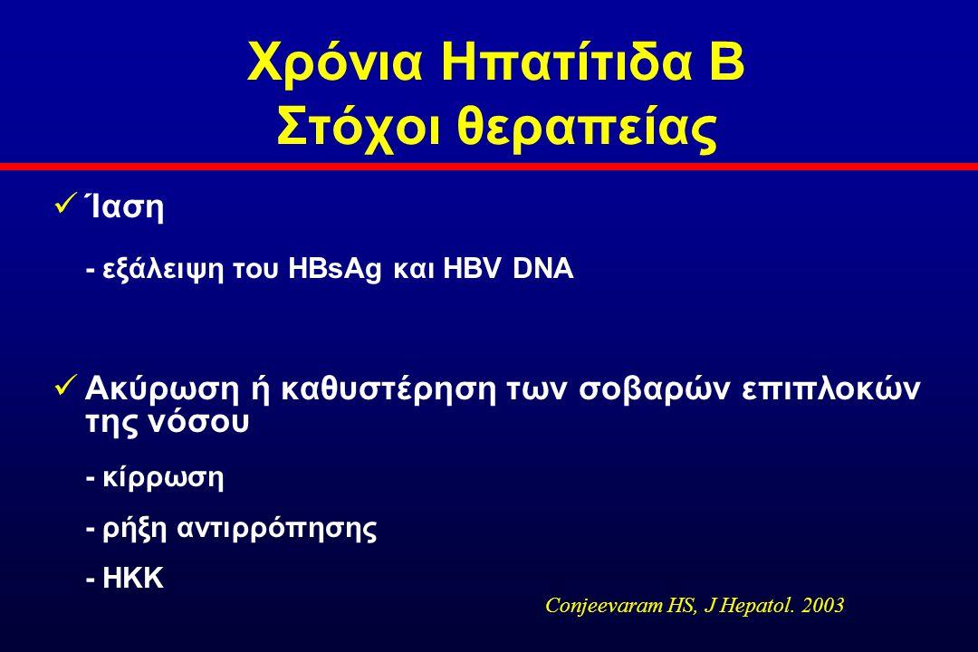 Χρόνια Ηπατίτιδα Β Στόχοι θεραπείας