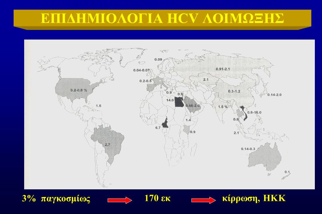 ΕΠΙΔΗΜΙΟΛΟΓΙΑ HCV ΛΟΙΜΩΞΗΣ