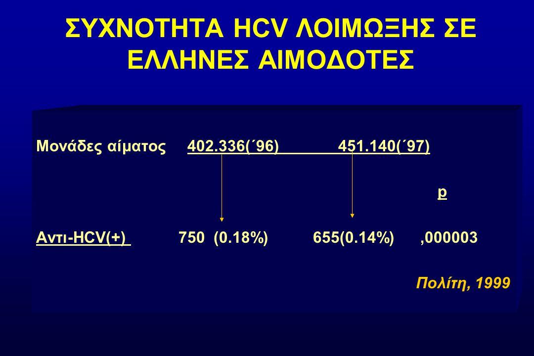 ΣΥΧΝΟΤΗΤΑ HCV ΛΟΙΜΩΞΗΣ ΣΕ ΕΛΛΗΝΕΣ ΑΙΜΟΔΟΤΕΣ