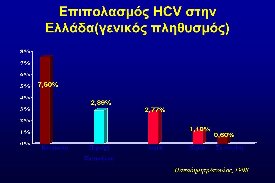 Επιπολασμός HCV στην Ελλάδα(γενικός πληθυσμός)